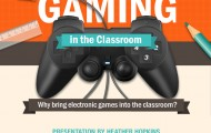 Gamefication of Education Presentation Materials